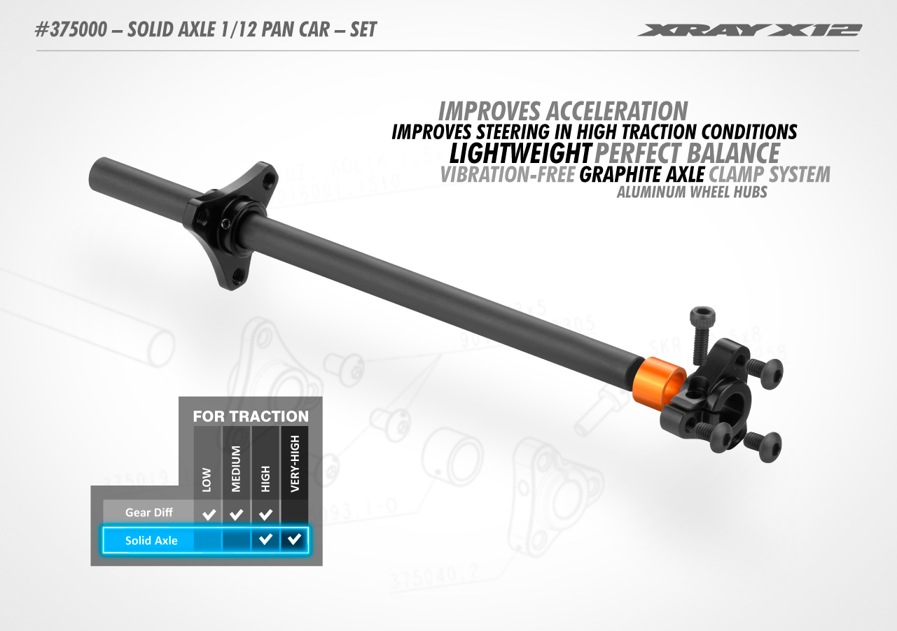 XRAY 1/12 PanCar Solid Axle