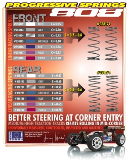 XRAY PROGRESSIVE SPRINGS - SUPER-SOFT (2)
